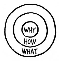 自分のビジネスをフランチャイズ化する本当の意味とは?