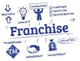 フランチャイズに加盟してハンバーガーショップを独立開業する方法